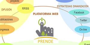 Proyecto PRENDE, Plataforma de Rehabilitación Energética de Distritos Urbanos Eficientes
