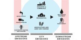 Análisis de la sostenibilidad de planeamientos y actuaciones urbanísticas. Herramienta SOS-PAUs