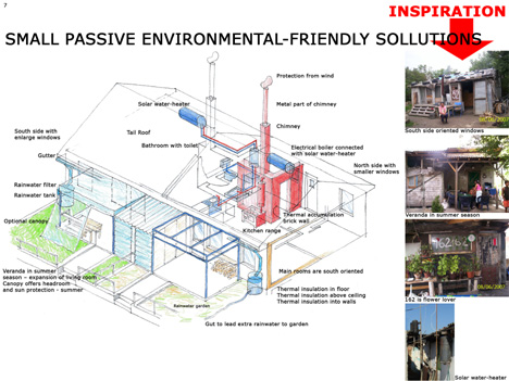 Holcim Awards Acknowledgement prizes 2008 - Culturally-responsive urban village, Belgrade, Serbia