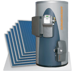 Sistema Confort Plus de Sonnenkraft