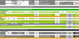L'HDC, el Indicador de Huella de Carbono que se incluye en el Informe ambiental cuantificado de la Ciudad de L'Hospitalet en Barcelona