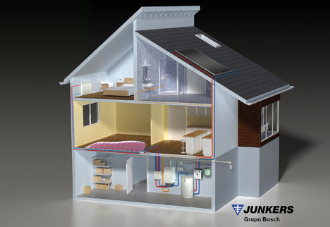 Casa Solar, Junkers