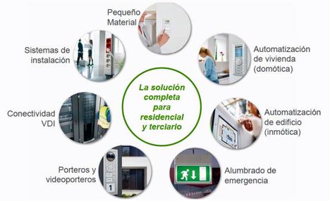Schneider Electric crea la división LifeSpace para acercar la eficiencia energética al usuario final.