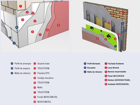 Rehabilitación Energética de Edificios: Sistema Morcem Panel R y Sistema Traditerm