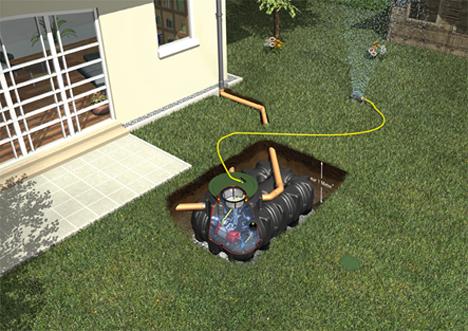 Graf Ibérica, sistemas de recuperación de agua de lluvia