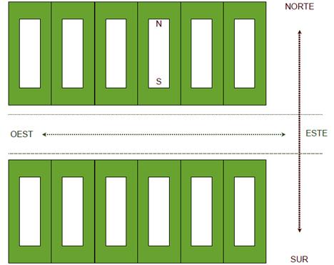 Ejemplo orientación de las calles principales de una urbanización en dirección este/oeste