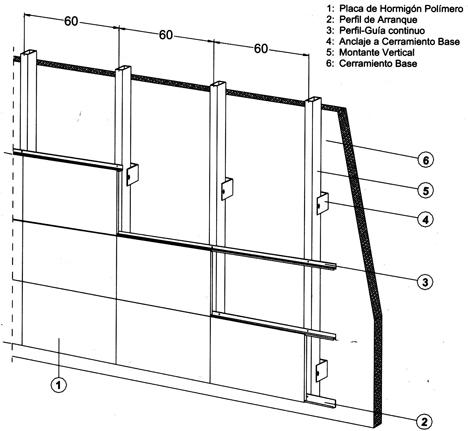 Detalle colocación fachada ventilada de ULMA
