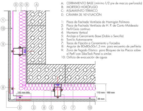 Detalle fachada ventilada de ULMA