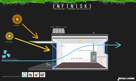 Casa Menta, Infiniski, esquema comportamiento bioclimático