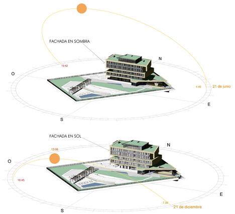 Proyecto de Viviendas Sostenibles en Rivas Vaciamadrid de TOUZA Arquitectos, estudio de posición y soleamiento del edificio