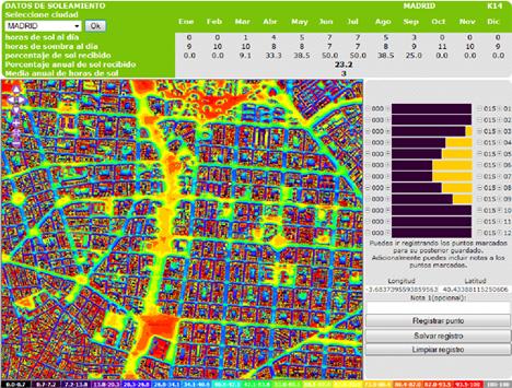 Mapa solar de Madrid con Huella Solar