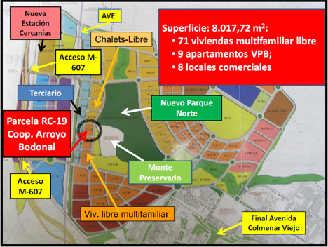 Plano de Situación de la parcela de la Cooperativa Arroyo Bodonal
