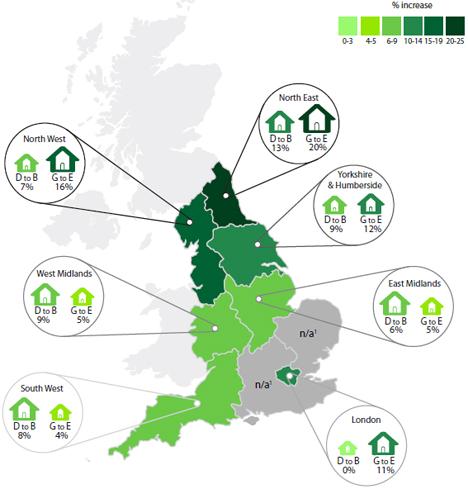 Incremento del precio de la vivienda en Reino Unido por el certificado de eficiencia energética