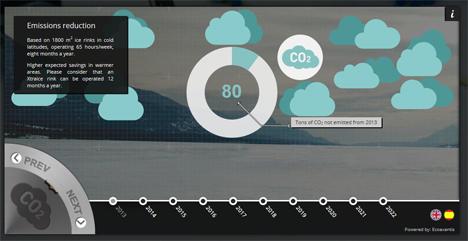 Xtraice, herrmaienta para el calculo huella de carbono