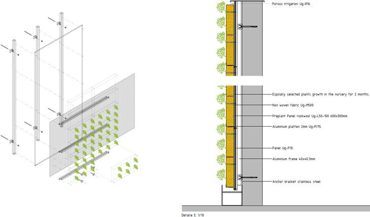 Rehabilitaci n energ tica del palacio de congresos europa for Tipos de muros verdes