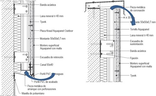 Sistema fachada Aquapanel estanca
