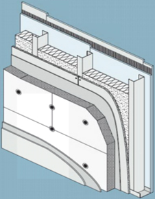 Sistema Knauf Aquapanel con SATE