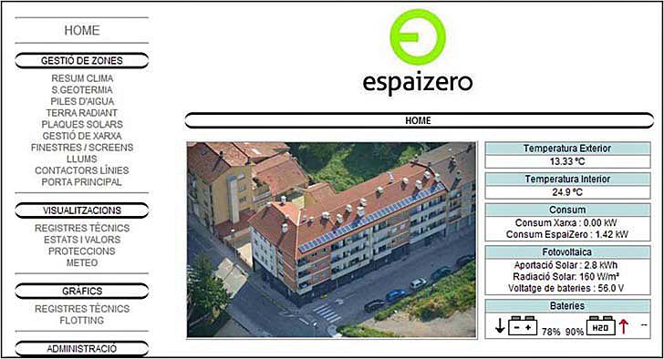 Página Web EspaiZero