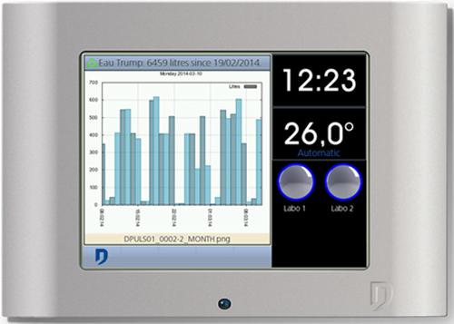 Lectura de consumos sobre una pantalla táctil Domintell