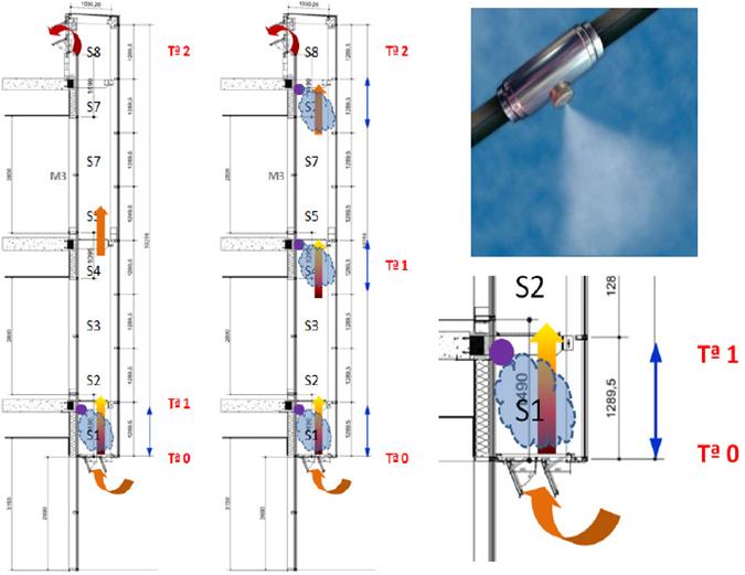Sección del muro de doble piel fotovoltaica y soluciones