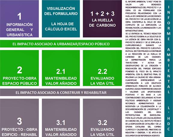 Informe ambiental LHDC
