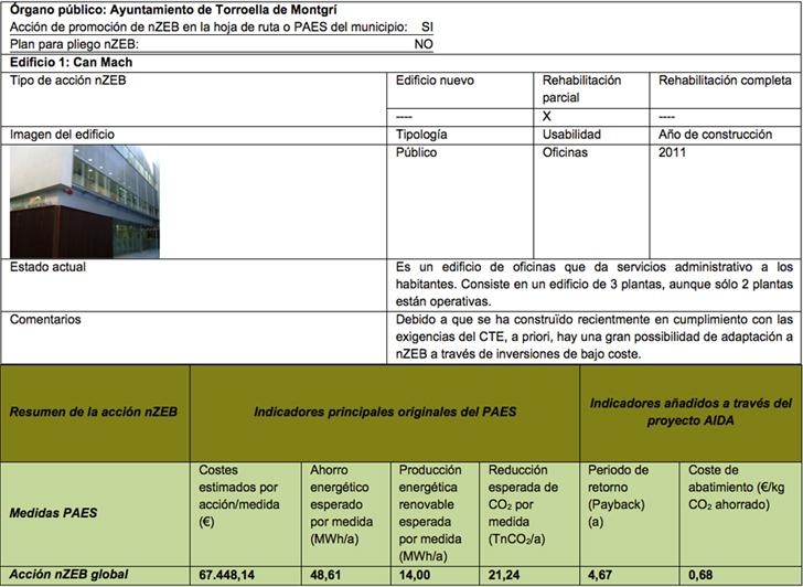 Rehabilitación parcial nZEB en Torroella de Montgrí (Girona)