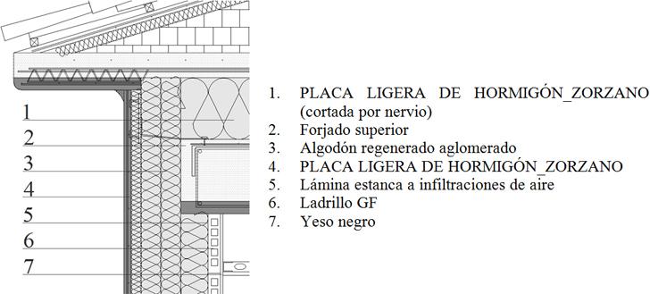 Solución constructiva fachada-forjado superior.