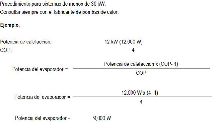 Procedimientos para sistemas de menos de 30 kW