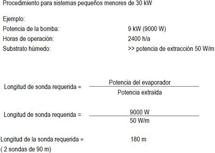 Procedimiento para sistemas pequeños menores de 30 kW
