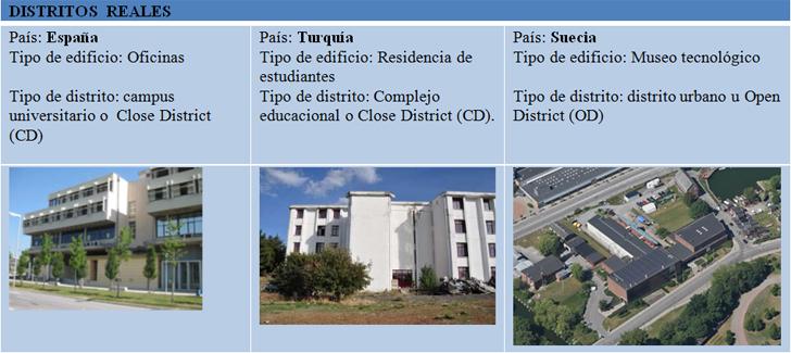 Edificios demostradores