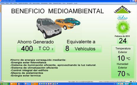 Beneficio Medioambiental