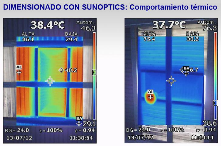 Dimensionado con Sunoptics