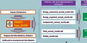 Herramienta de evaluación económica de proyectos energéticos