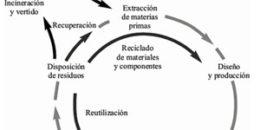 Herramienta EnerBuilCA para el análisis del ciclo de vida de edificios y su adaptación al contexto urbano