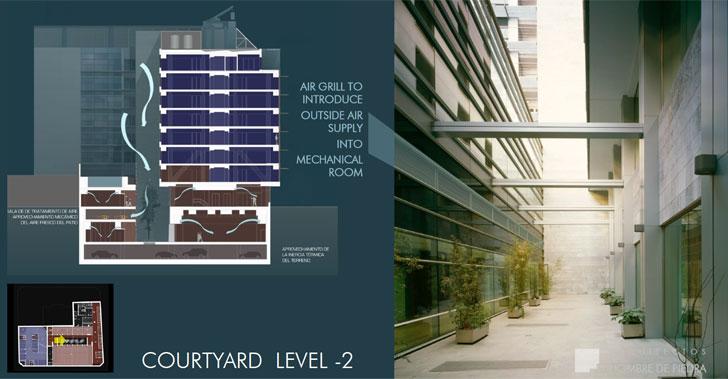 Sección del edificio por el patio con representación de la circulación del aire hasta la entreplanta técnica