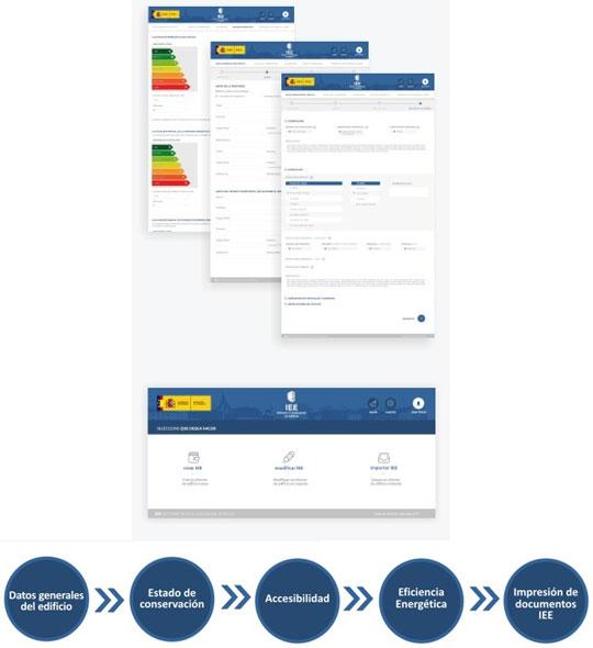 Informe Evaluación Edificios, Herramienta web