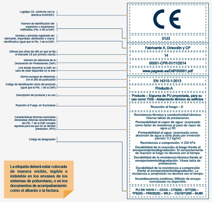 Desde el 1 de noviembre de 2014 es obligatorio entregar el Marcado CE y la Declaración de Prestaciones de los productos de poliuretano proyectado.