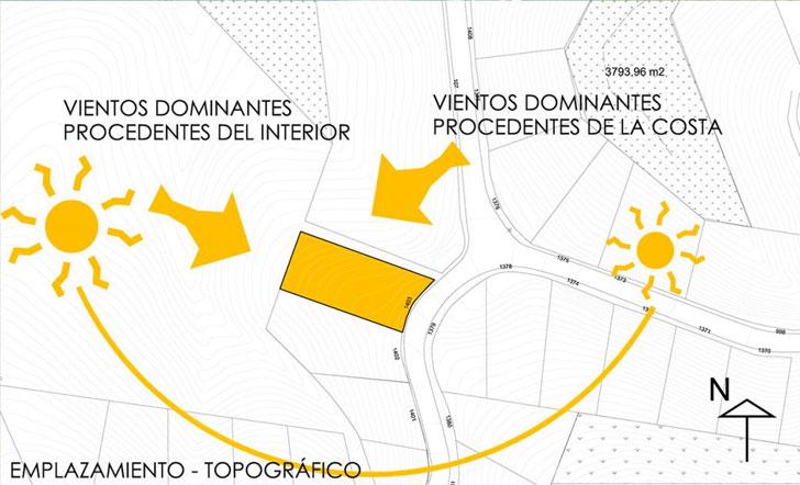 Emplazamiento topográfico de Villa Vera