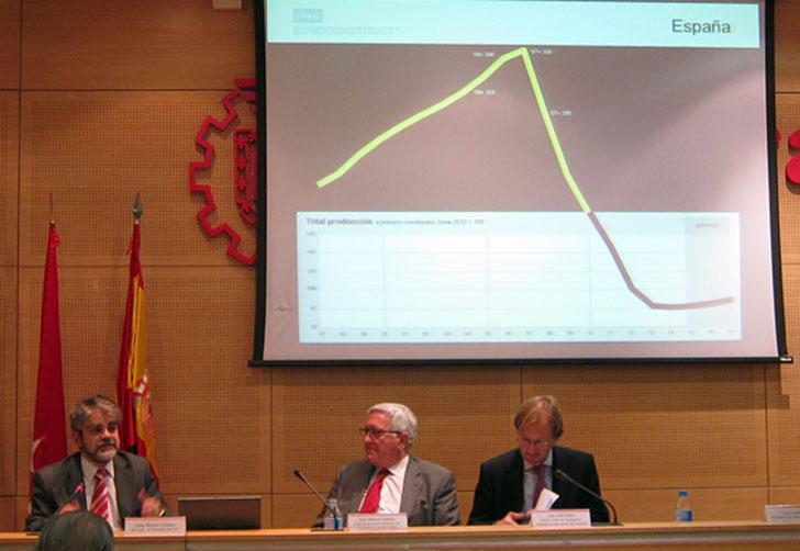 Presentación del Informe Euroconstruct de prospectiva económica del sector de la construcción