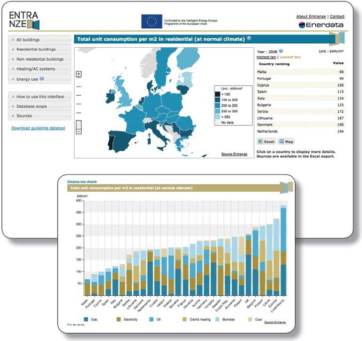 Herramienta de datos/Data Tool. Geolocalización del parque del parque inmobiliario de la UE