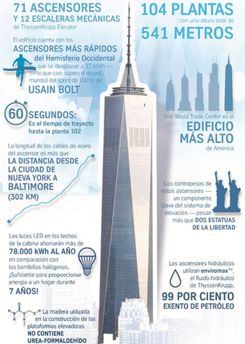 Ascensores del One World Trade Center de Nueva York.