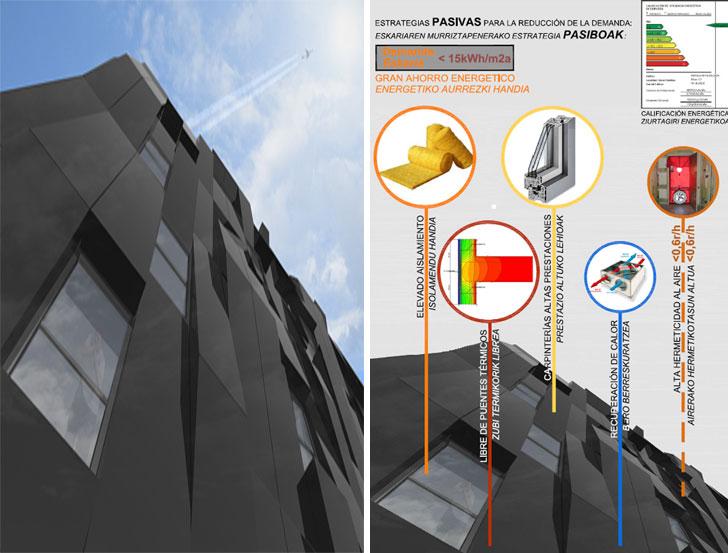 Materiales sostenibles aplicados en el Proyecto Bolueta.