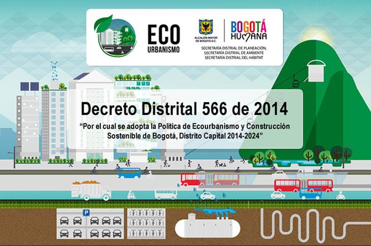 Cartel de Presentación del Plan de Acción de Ecourbanismo.