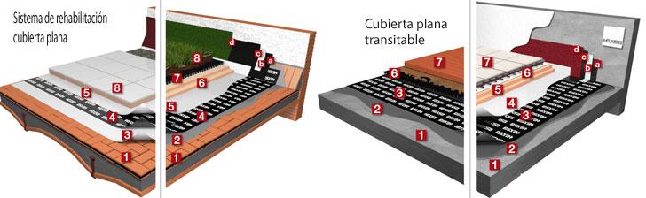 Soluciones de impermeabilización Texsa.