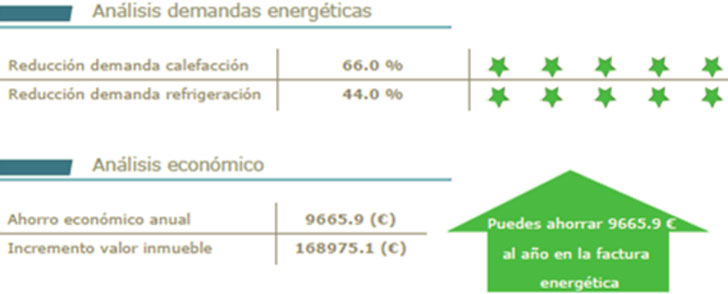 App de Placo sobre eficiencia energética de viviendas.