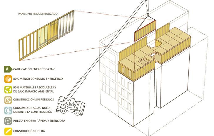 Proceso de construcción.