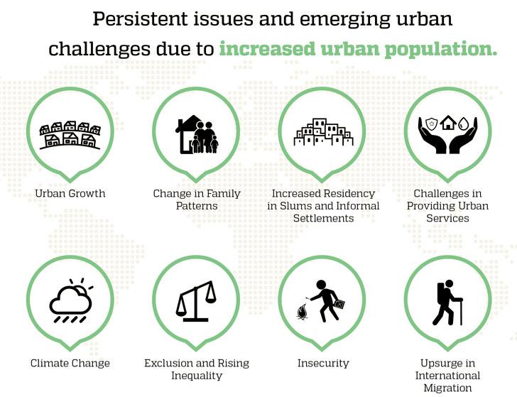 Mejoras a desarrollar en el urbanismo mundial.