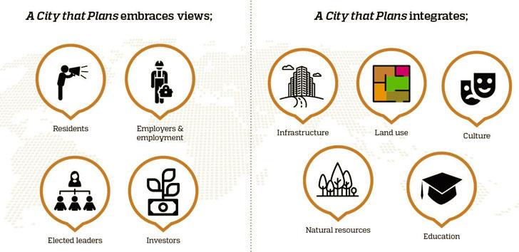 Necesidad de desarrollar planos de urbanismo integrados.