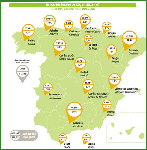 Porcentajes de las emisiones de España.
