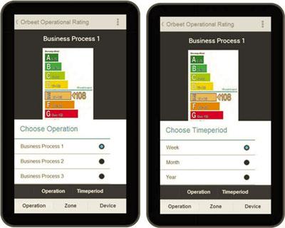 App del proyecto OrbEEt que transmite los consumos de energía en tiempo real y propone mejoras.